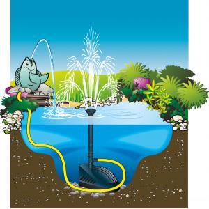 PowerClear 5000 onderwaterfilter