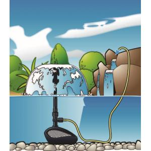 Greenmax fonteinpomp serie