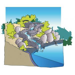 Colorado recht waterval
