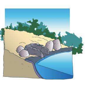 Standaard startelement waterval