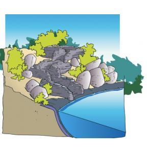 Standaard recht waterval
